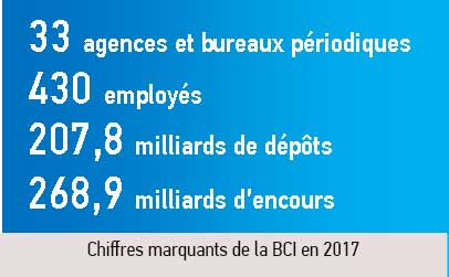 Chiffres BCI 2017
